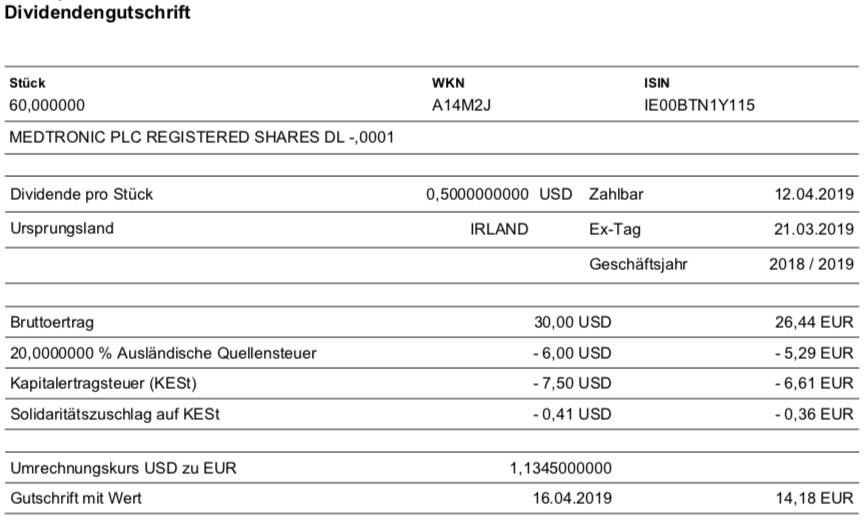 Originalabrechnung der Medtronic-Dividende im April 2019