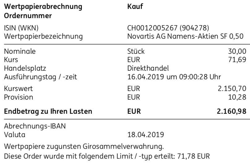 Novartis Kauf 16.04.2019