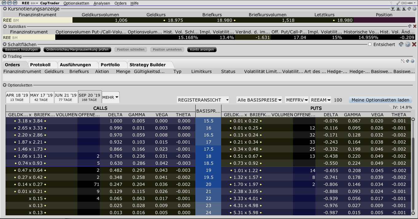 Ein Screenshot aus der Traders Workstation von CapTrader
