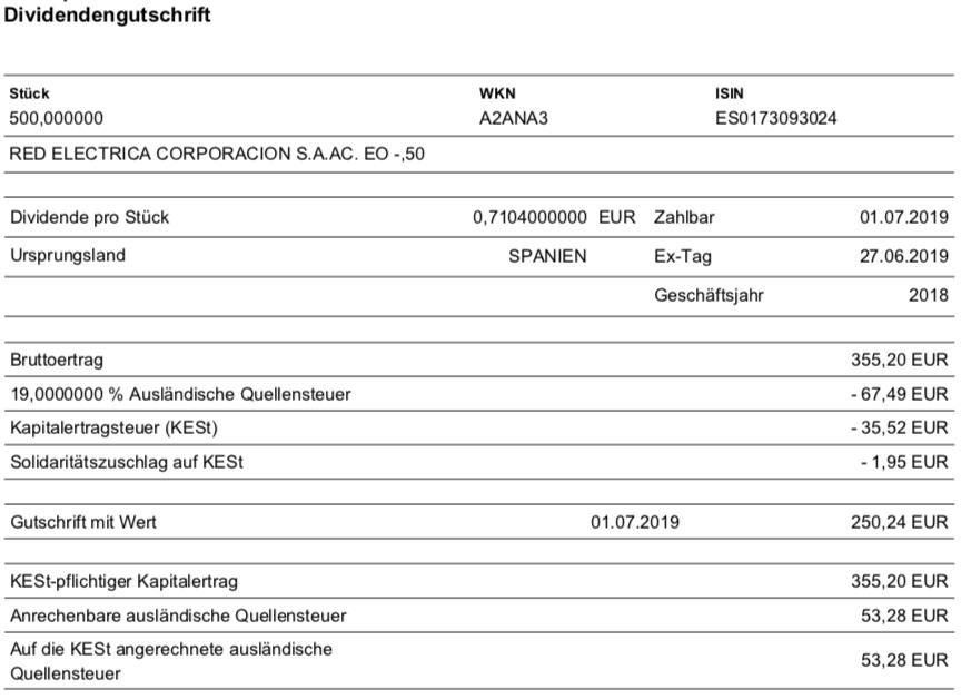 Dividendenabrechnung Red Electrica im Juli 2019