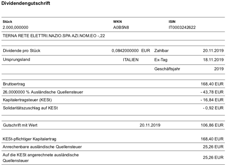 Originalabrechnung Dividende Terna im November 2019