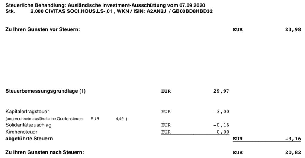 Civitas Social Housing Dividende im September 2020 Steuerliche Behandlung