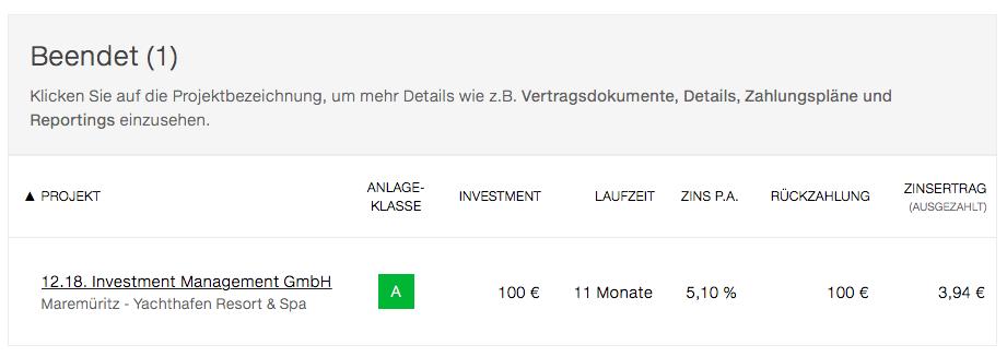 Engel & Völkers Digital Invest Beendete Projekte
