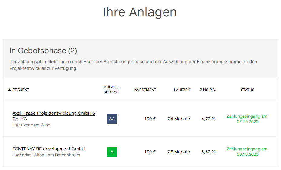 Engel & Völkers Digital Invest Laufende Projekte