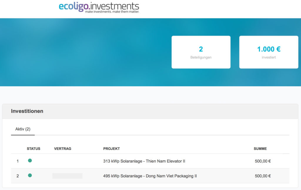 Ecoligo-Investments Stand September 2020