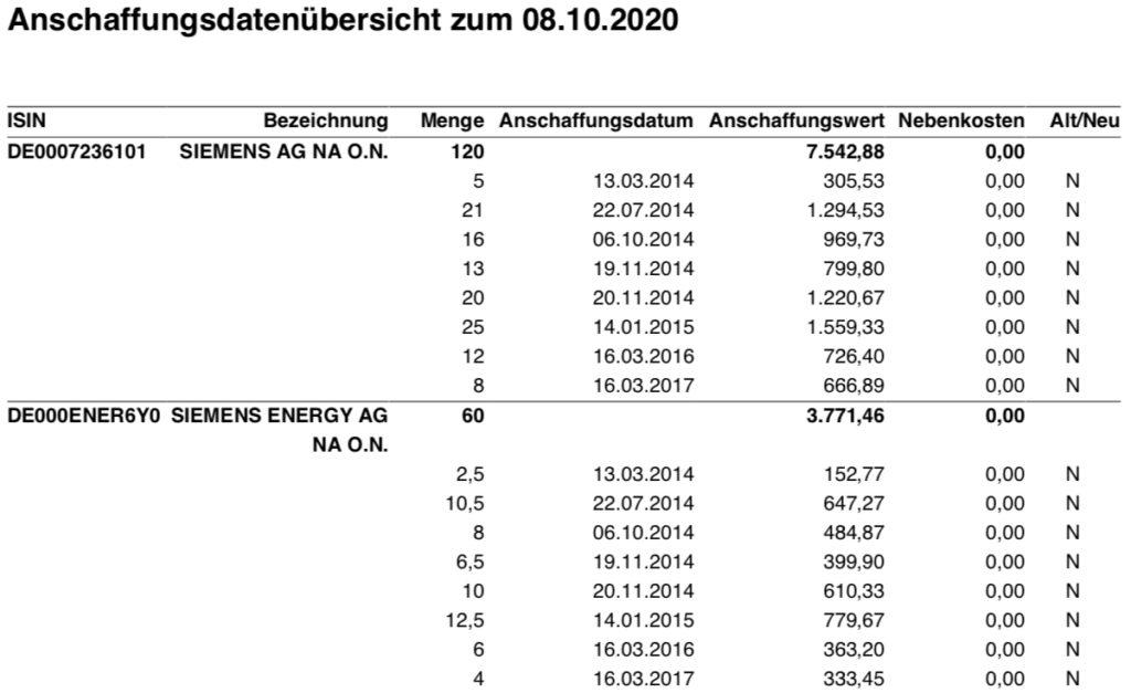 Anschaffungsdaten der Siemens Energy Aktien