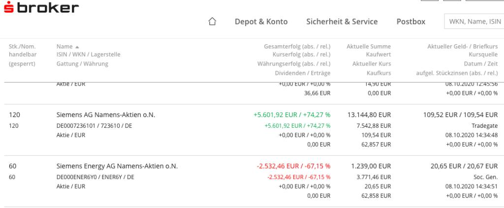 Siemens Energy Aktien in der Depotübersicht