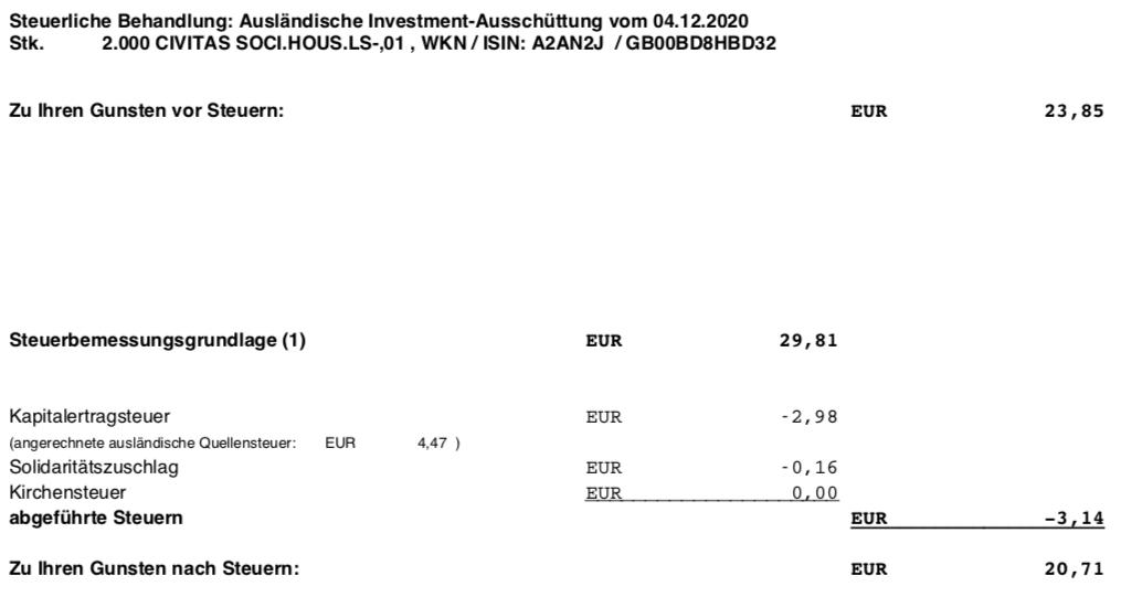 Civitas Social Housing Dividende Steuer im Dezember 2020