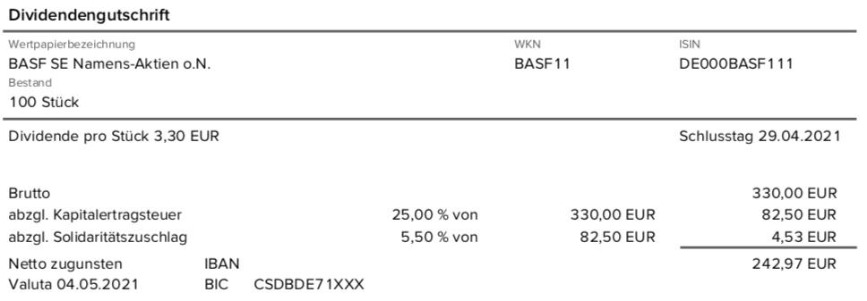 Dividendengutschrift BASF im Mai 2021