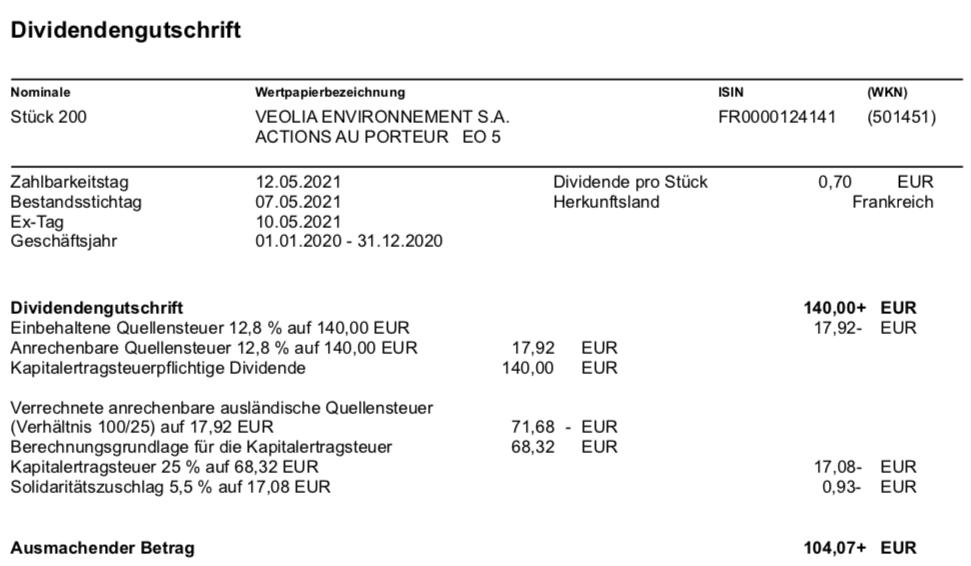 Dividendengutschrift Veolia Environnement im Mai 2021