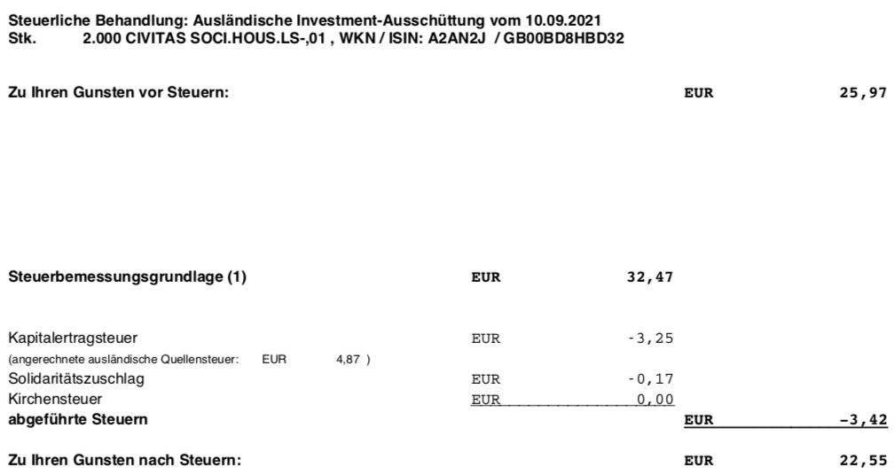Dividendengutschrift Civitas Social Housing bei der comdirect im September 2021 - Steuern